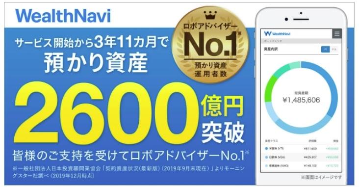 【sbi証券】ロボアド