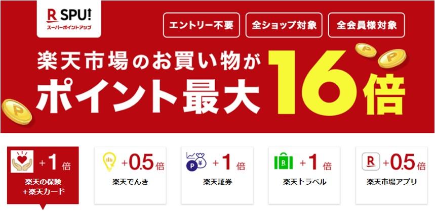 SPU達成のために入るべき保険【初心者向け解説】